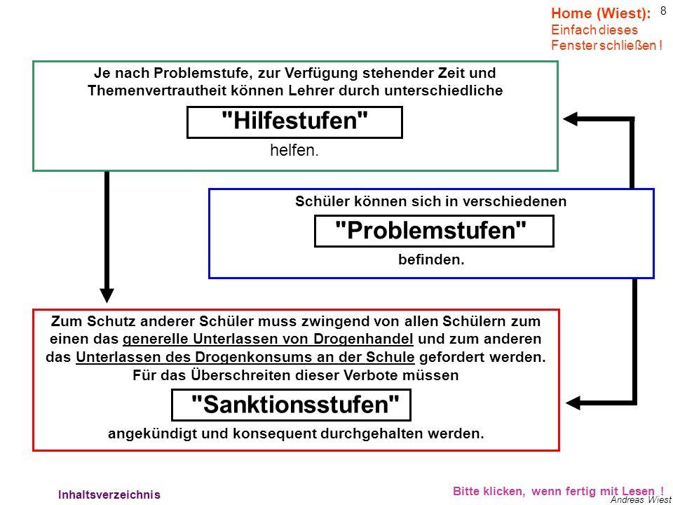 8 Andreas Wiest Schüler können sich in verschiedenen Problemstufen befinden.