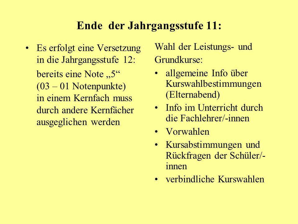 Ende der Jahrgangsstufe 11: Es erfolgt eine Versetzung in die Jahrgangsstufe 12: bereits eine Note 5 (03 – 01 Notenpunkte) in einem Kernfach muss durc