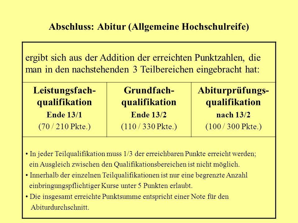 Abschluss: Abitur (Allgemeine Hochschulreife) ergibt sich aus der Addition der erreichten Punktzahlen, die man in den nachstehenden 3 Teilbereichen ei