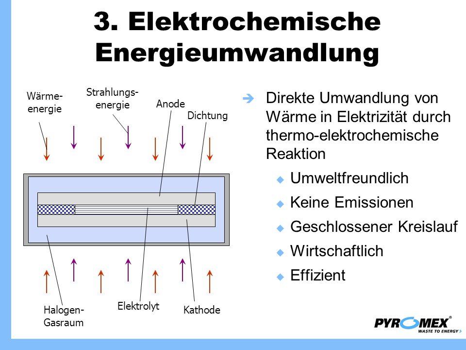 3. Elektrochemische Energieumwandlung Direkte Umwandlung von Wärme in Elektrizität durch thermo-elektrochemische Reaktion Umweltfreundlich Keine Emiss