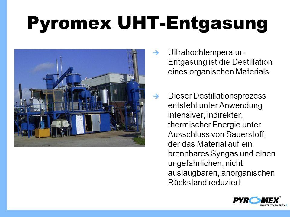 Pyromex UHT-Entgasung Ultrahochtemperatur- Entgasung ist die Destillation eines organischen Materials Dieser Destillationsprozess entsteht unter Anwen