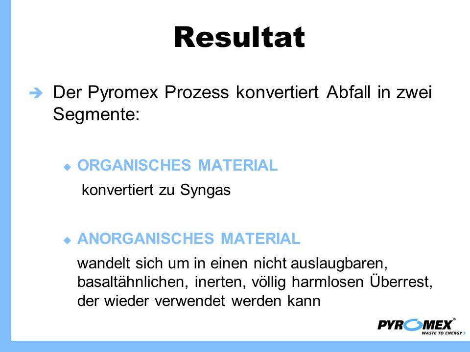 Resultat Der Pyromex Prozess konvertiert Abfall in zwei Segmente: ORGANISCHES MATERIAL konvertiert zu Syngas ANORGANISCHES MATERIAL wandelt sich um in