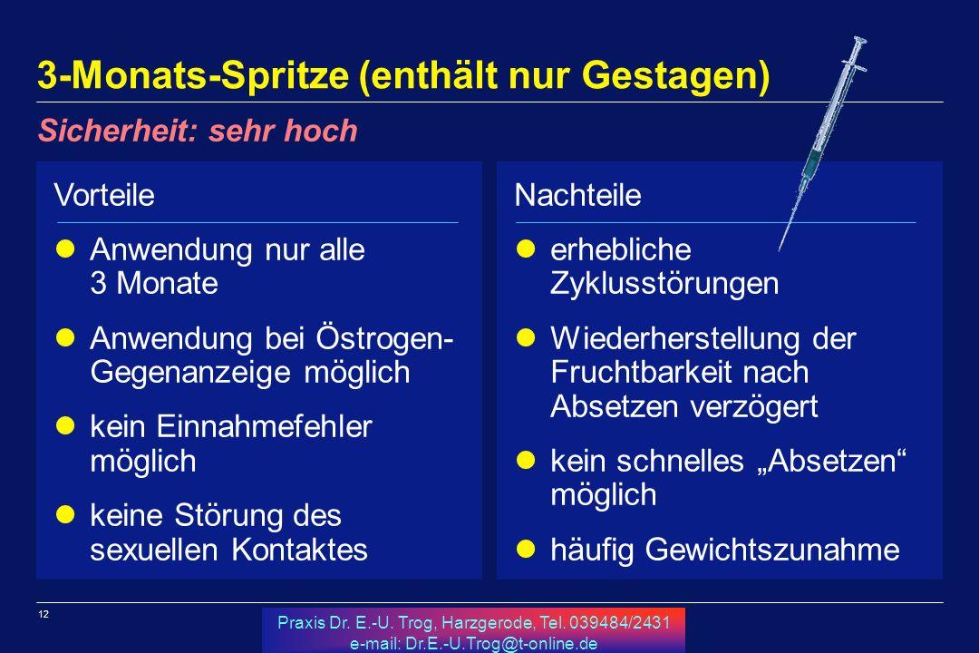 12 Praxis Dr.E.-U. Trog, Harzgerode, Tel.