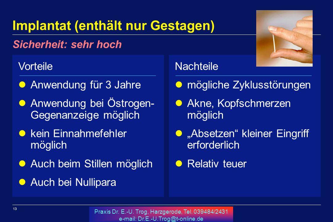 13 Praxis Dr. E.-U. Trog, Harzgerode, Tel. 039484/2431 e-mail: Dr.E.-U.Trog@t-online.de Implantat (enthält nur Gestagen) Vorteile Anwendung für 3 Jahr