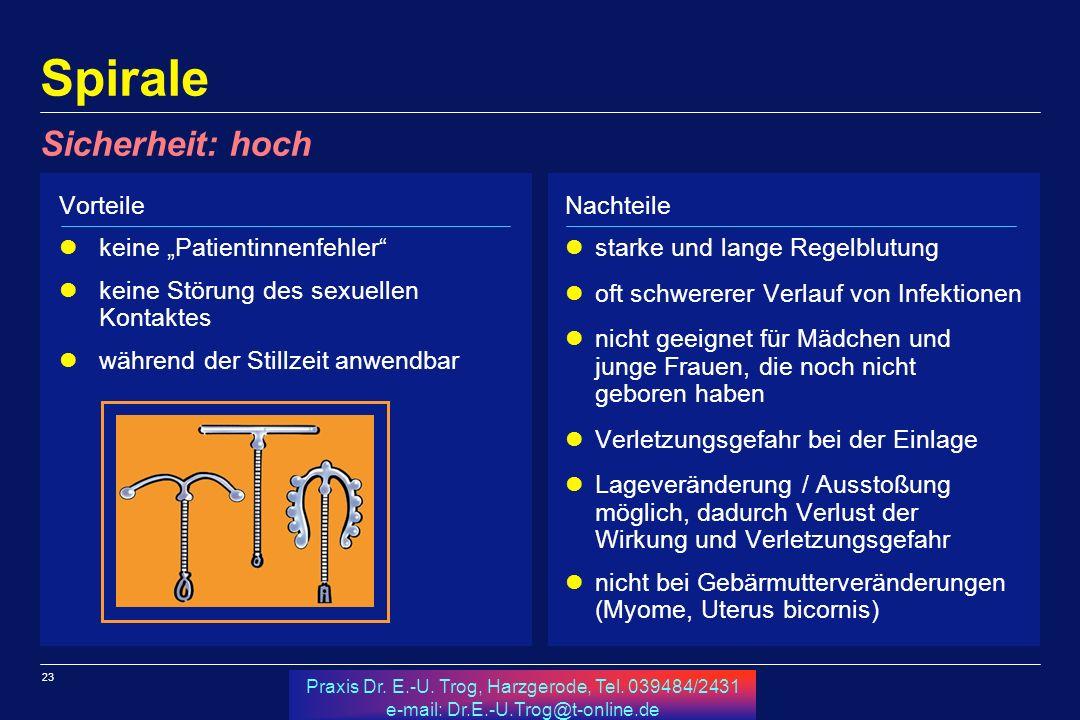 23 Praxis Dr. E.-U. Trog, Harzgerode, Tel. 039484/2431 e-mail: Dr.E.-U.Trog@t-online.de Spirale Vorteile keine Patientinnenfehler keine Störung des se