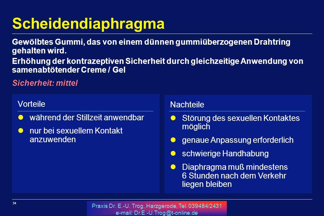 34 Praxis Dr.E.-U. Trog, Harzgerode, Tel.