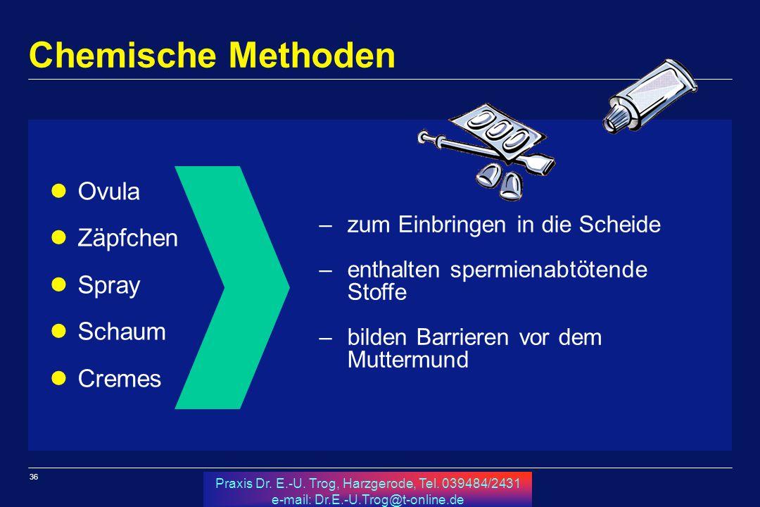 36 Praxis Dr. E.-U. Trog, Harzgerode, Tel. 039484/2431 e-mail: Dr.E.-U.Trog@t-online.de Chemische Methoden Ovula Zäpfchen Spray Schaum Cremes –zum Ein