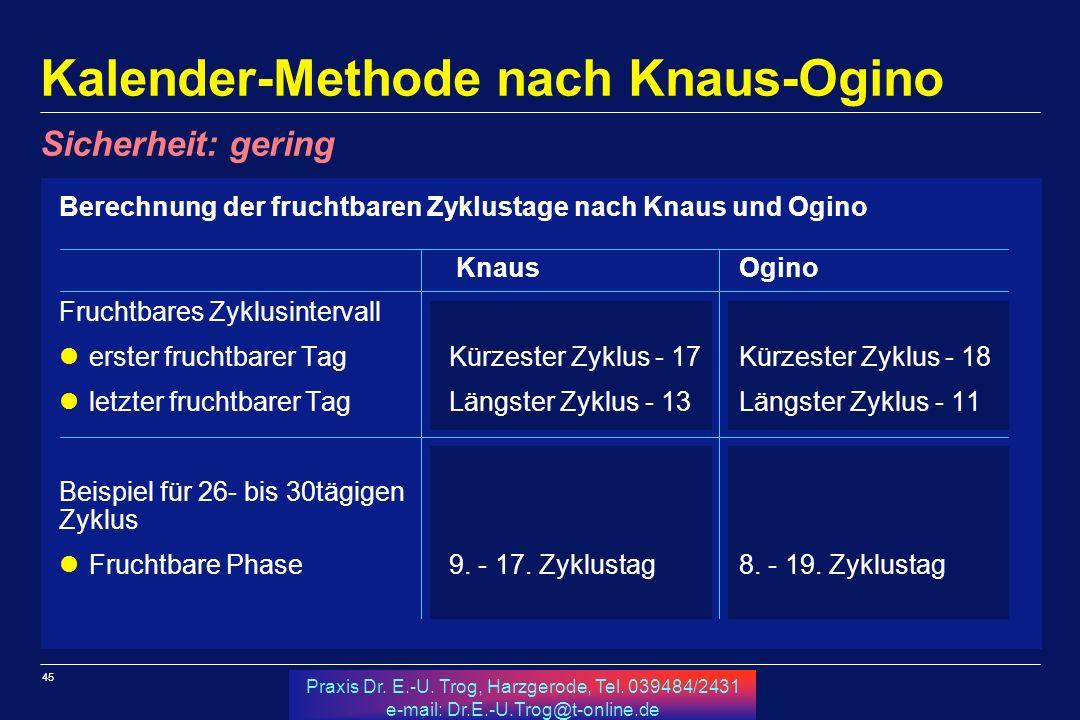 45 Praxis Dr. E.-U. Trog, Harzgerode, Tel. 039484/2431 e-mail: Dr.E.-U.Trog@t-online.de Kalender-Methode nach Knaus-Ogino Sicherheit: gering Berechnun