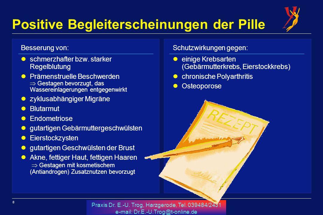 8 Praxis Dr. E.-U. Trog, Harzgerode, Tel. 039484/2431 e-mail: Dr.E.-U.Trog@t-online.de Positive Begleiterscheinungen der Pille Besserung von: schmerzh