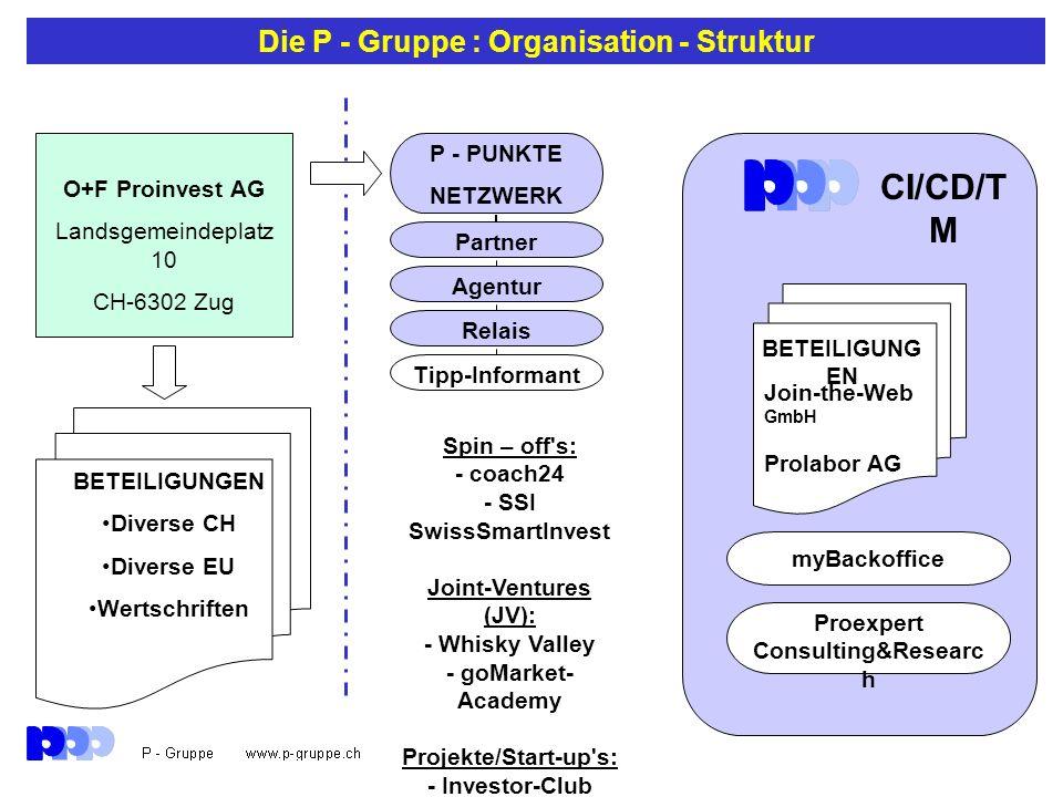 Die P - Gruppe : Organisation - Struktur CI/CD/T M BETEILIGUNG EN Join-the-Web GmbH Prolabor AG BETEILIGUNGEN Diverse CH Diverse EU Wertschriften P -