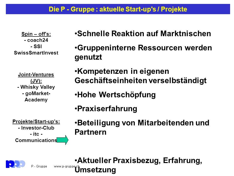 Die P - Gruppe : Die Marke und Mitglieder Mehr- und Minderheitsbeteiligungen Auftritt im CI - CD P-Gruppe aktive Mitgestaltung Synergien Zusammenarbeit mit P-Punkten, Agenturen gemeinsame Aus- / Weiterbildung gemeinsame Ressourcen / PR / Anlässe Integration der Spin-off s und Start-ups Aktives und gesteuertes Netzwerk CI/CD/T M BETEILIGUNG EN Join-the-Web GmbH Prolabor AG myBackoffice Proexpert Consulting&Researc h