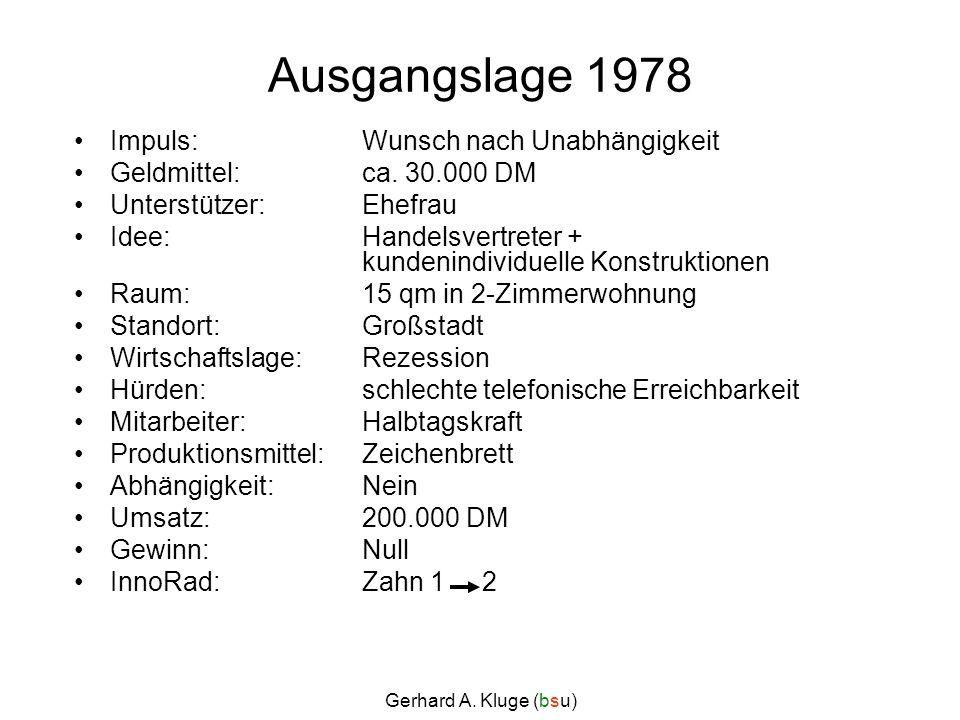 Gerhard A. Kluge (bsu) Ausgangslage 1978 Impuls: Wunsch nach Unabhängigkeit Geldmittel: ca.