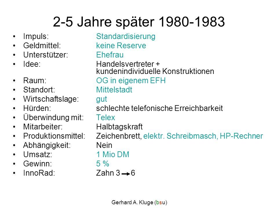 Gerhard A.Kluge (bsu) 1. kostet nichts 1. Idee im Kopf 2.