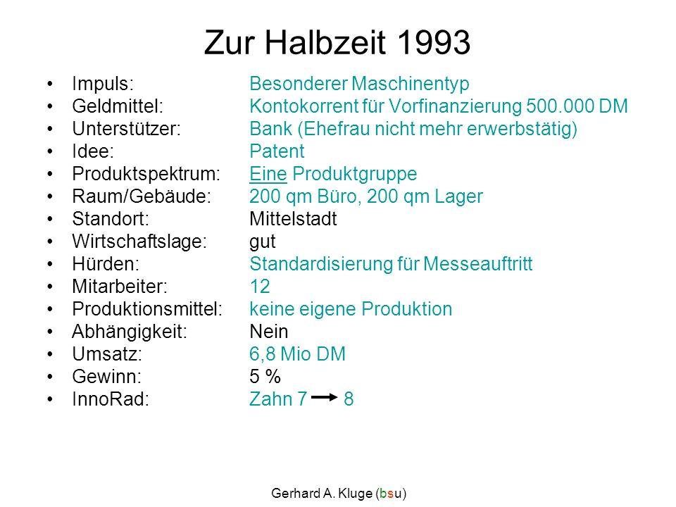Gerhard A.Kluge (bsu) 7. Produktanpassung 7. kostet Geld 8.