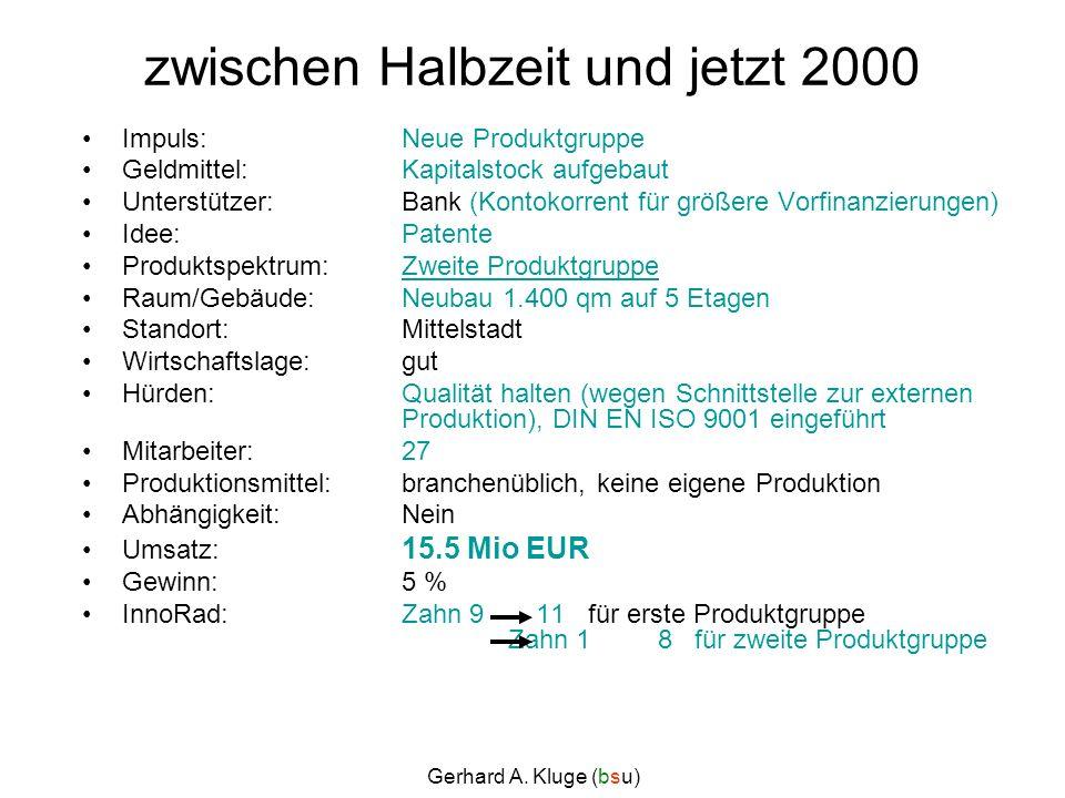 Gerhard A.Kluge (bsu) Erste Produktgruppe liegt gut im Rennen 9.