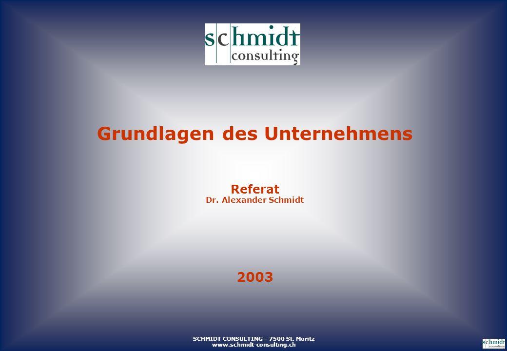 SCHMIDT CONSULTING – 7500 St. Moritz www.schmidt-consulting.ch Grundlagen des Unternehmens Referat Dr. Alexander Schmidt 2003