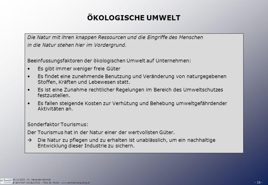 - 15 - © SCHMIDT CONSULTING – 7500 St. Moritz - www.schmidt-consulting.ch 30.10.2003 / Dr. Alexander Schmidt ÖKOLOGISCHE UMWELT Die Natur mit ihren kn