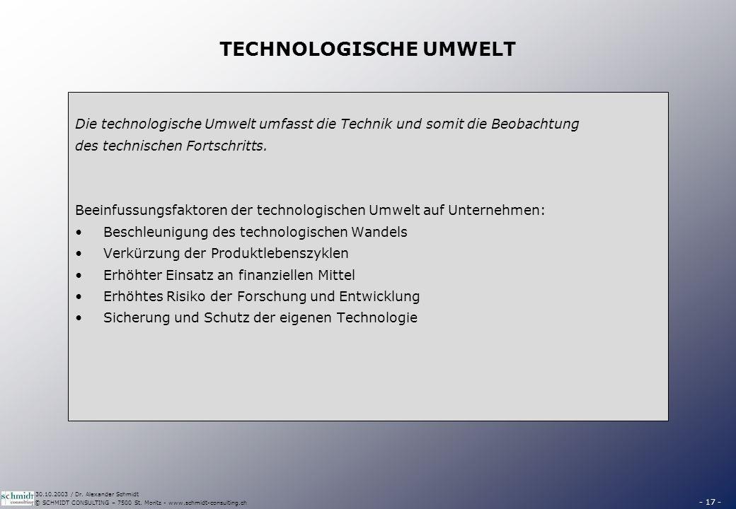- 17 - © SCHMIDT CONSULTING – 7500 St. Moritz - www.schmidt-consulting.ch 30.10.2003 / Dr. Alexander Schmidt TECHNOLOGISCHE UMWELT Die technologische