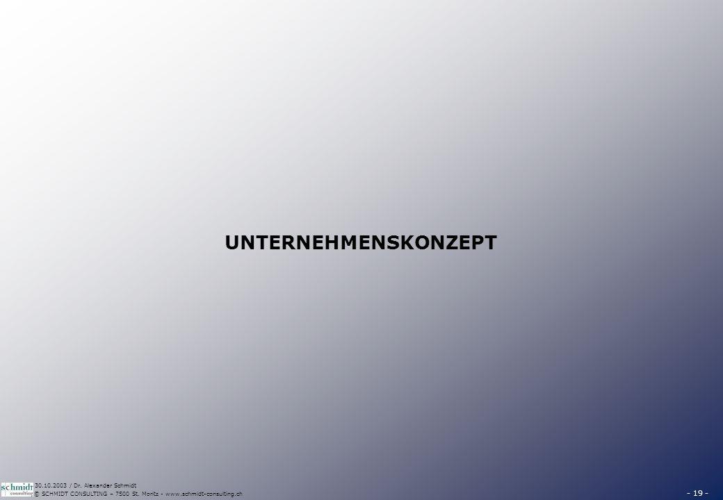 - 19 - © SCHMIDT CONSULTING – 7500 St. Moritz - www.schmidt-consulting.ch 30.10.2003 / Dr. Alexander Schmidt UNTERNEHMENSKONZEPT
