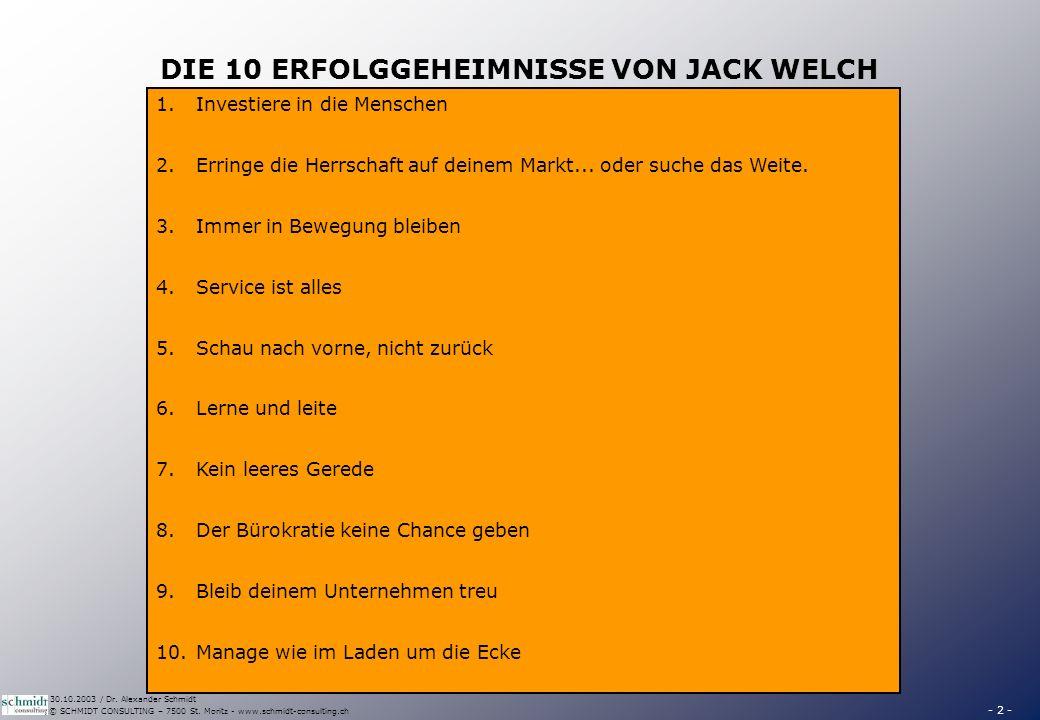 - 2 - © SCHMIDT CONSULTING – 7500 St. Moritz - www.schmidt-consulting.ch 30.10.2003 / Dr. Alexander Schmidt DIE 10 ERFOLGGEHEIMNISSE VON JACK WELCH 1.