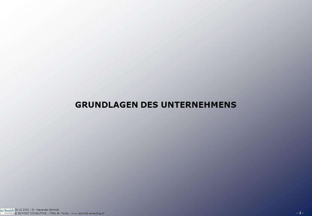 - 3 - © SCHMIDT CONSULTING – 7500 St. Moritz - www.schmidt-consulting.ch 30.10.2003 / Dr. Alexander Schmidt GRUNDLAGEN DES UNTERNEHMENS