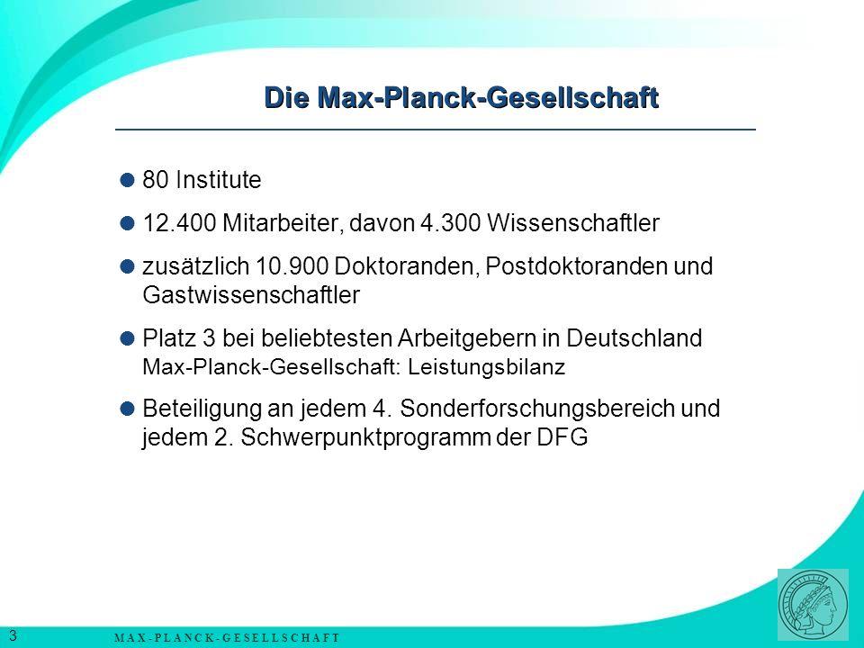M A X - P L A N C K - G E S E L L S C H A F T 4 Max-Planck-Gesellschaft: Leistungsbilanz 16 Nobelpreisträger seit 1948 Mehr als 12.000 Publikationen 2003 MPG-Anteil an deutschen Beiträgen in: Nature: 42% Science: 34% Physical Review Letters (PRL): 27 %, Cell: 34 % Neuron: 44 % 54 MPG Forscher gehören zu den weltweit am meisten zitierten Wissenschaftlern Erfolge in der EU: Förderquote seit 1998: rd.