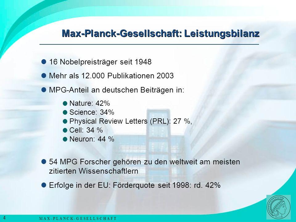M A X - P L A N C K - G E S E L L S C H A F T 5 Anteil derjenigen, die dieser Institu- tion große Bedeu- tung beimessen % Max-Planck-Gesellschaft 7548 (64) 55 14 55 27 51 15 36 22 8 14 2 16 8 5 Volkswagen-Stiftung Fraunhofer-Gesellschaft Stifterverband für die Deutsche Wissenschaft Wissenschaftsgemeinschaft Gottfried Wilhelm Leibniz Helmholtz-Gemeinschaft Robert-Bosch-Stiftung Deutsche Forschungs- gemeinschaft Bekanntheit in % (30) (62) (52) (38) (25) (50) Es haben davon schon mal gehörtEs halten für besonders wichtig