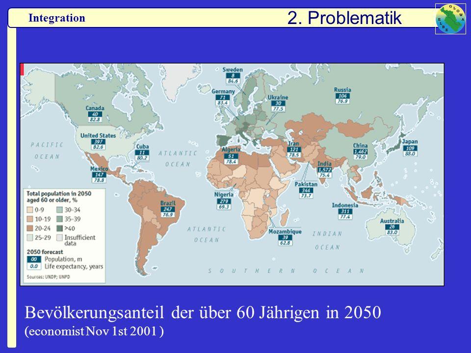 Integration Bevölkerungsanteil der über 60 Jährigen in 2050 (economist Nov 1st 2001 ) 2. Problematik