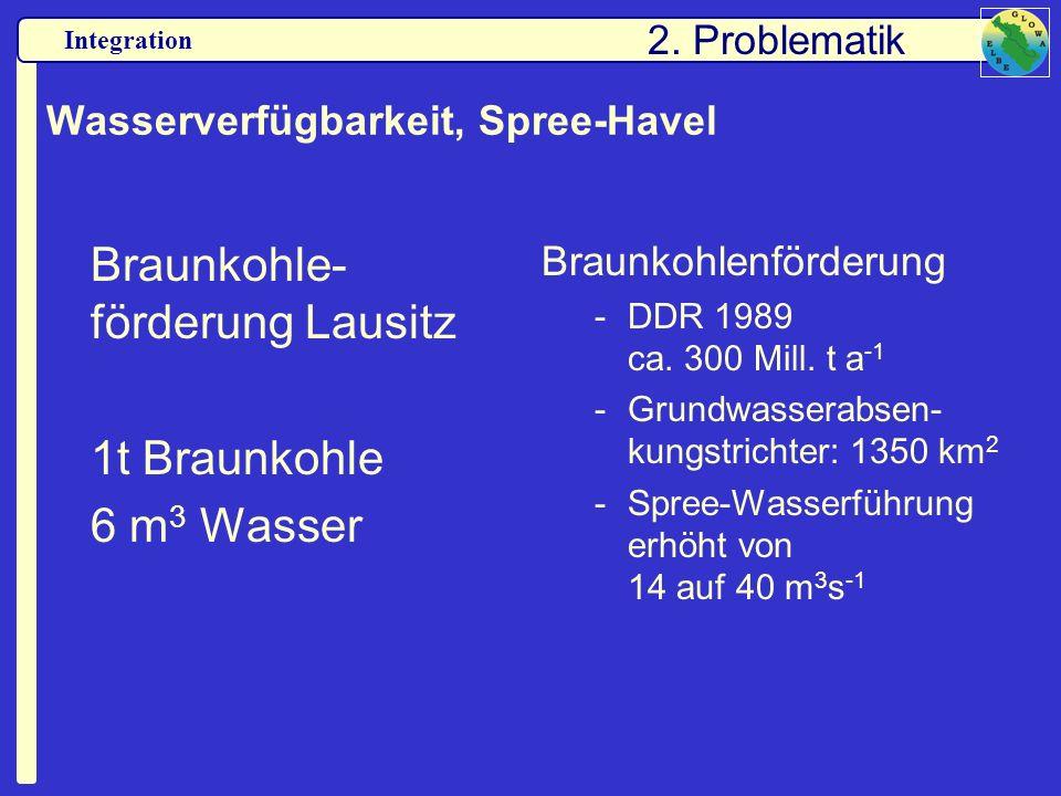 Integration Wasserverfügbarkeit, Spree-Havel Braunkohle- förderung Lausitz 1t Braunkohle 6 m 3 Wasser Braunkohlenförderung -DDR 1989 ca. 300 Mill. t a