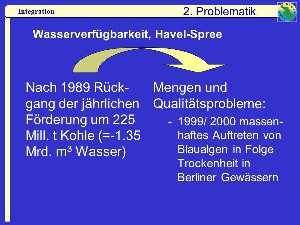 Integration Wasserverfügbarkeit, Havel-Spree Nach 1989 Rück- gang der jährlichen Förderung um 225 Mill. t Kohle (=-1.35 Mrd. m 3 Wasser) Mengen und Qu