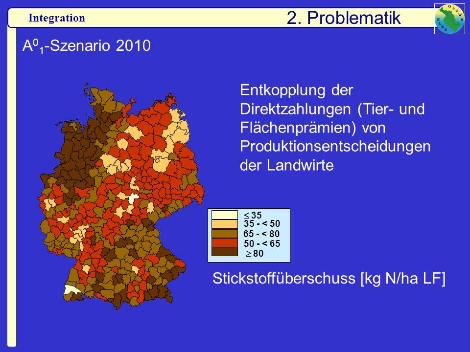 Integration A 0 1 -Szenario 2010 Stickstoffüberschuss [kg N/ha LF] Entkopplung der Direktzahlungen (Tier- und Flächenprämien) von Produktionsentscheid