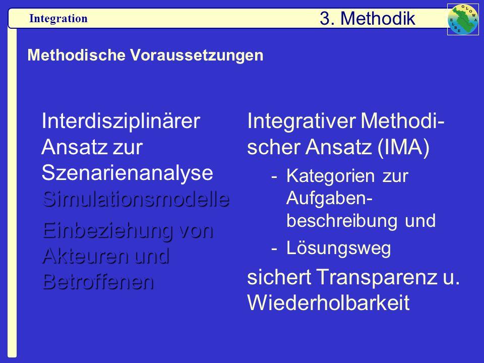 Integration Methodische Voraussetzungen Simulationsmodelle Interdisziplinärer Ansatz zur Szenarienanalyse Simulationsmodelle Einbeziehung von Akteuren