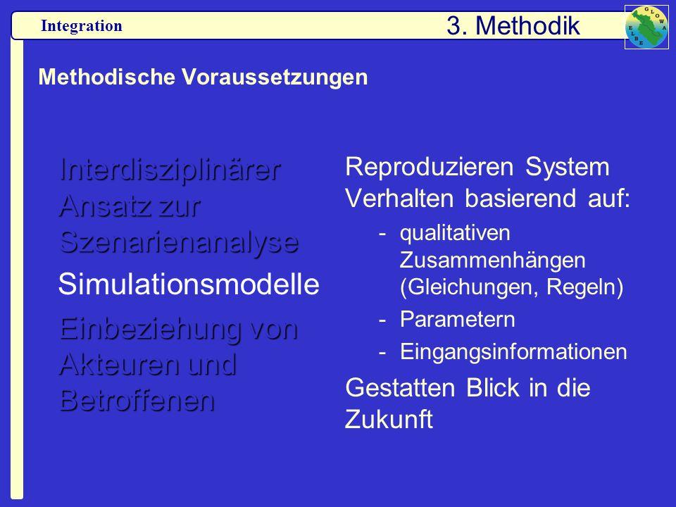 Integration Methodische Voraussetzungen Interdisziplinärer Ansatz zur Szenarienanalyse Simulationsmodelle Einbeziehung von Akteuren und Betroffenen Re