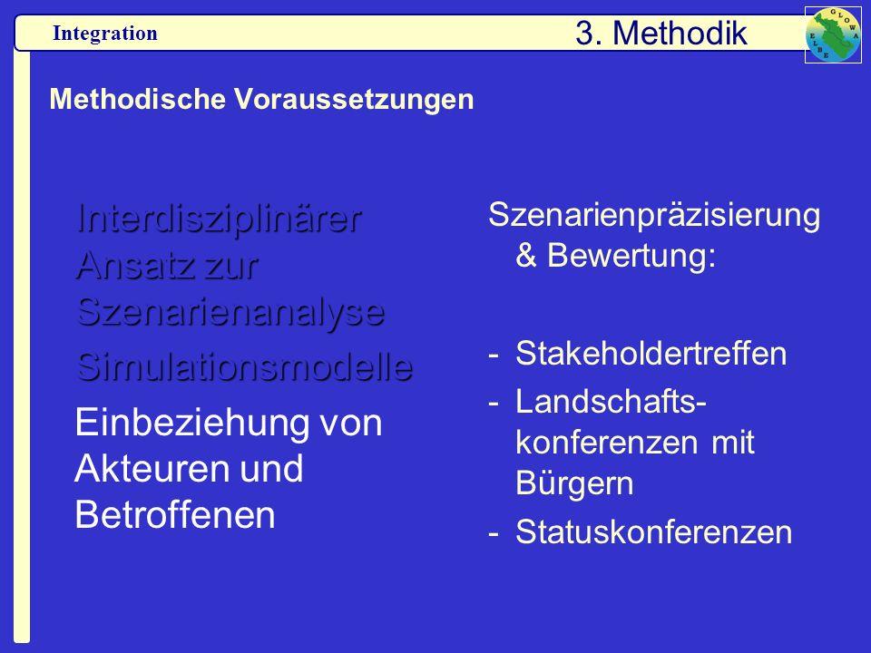 Integration Methodische Voraussetzungen Interdisziplinärer Ansatz zur Szenarienanalyse Simulationsmodelle Einbeziehung von Akteuren und Betroffenen Sz