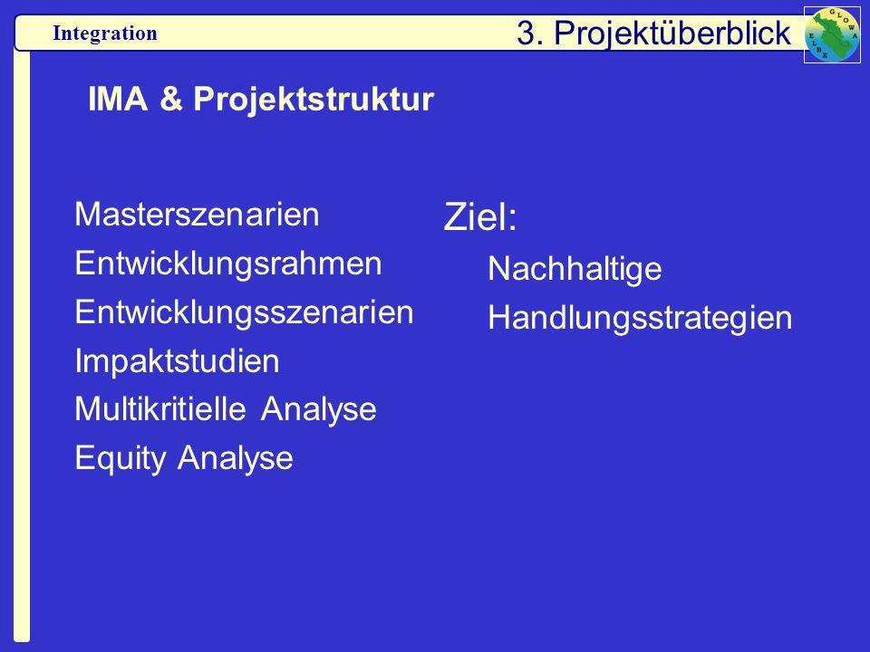 Integration IMA & Projektstruktur Masterszenarien Entwicklungsrahmen Entwicklungsszenarien Impaktstudien Multikritielle Analyse Equity Analyse Ziel: N