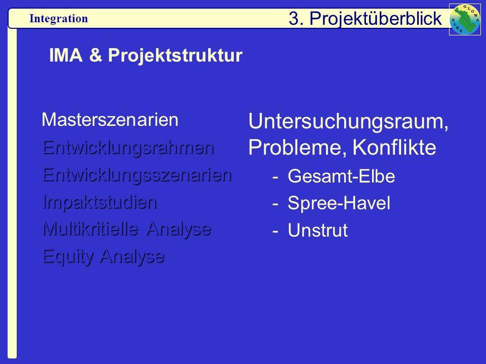 Integration IMA & Projektstruktur MasterszenarienEntwicklungsrahmenEntwicklungsszenarienImpaktstudien Multikritielle Analyse Equity Analyse Untersuchu