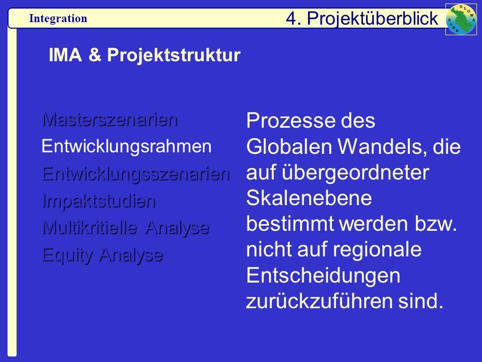 Integration IMA & Projektstruktur Masterszenarien EntwicklungsrahmenEntwicklungsszenarienImpaktstudien Multikritielle Analyse Equity Analyse Prozesse