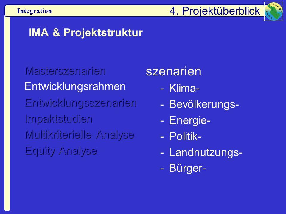 Integration IMA & Projektstruktur Masterszenarien EntwicklungsrahmenEntwicklungsszenarienImpaktstudien Multikriterielle Analyse Equity Analyse szenari