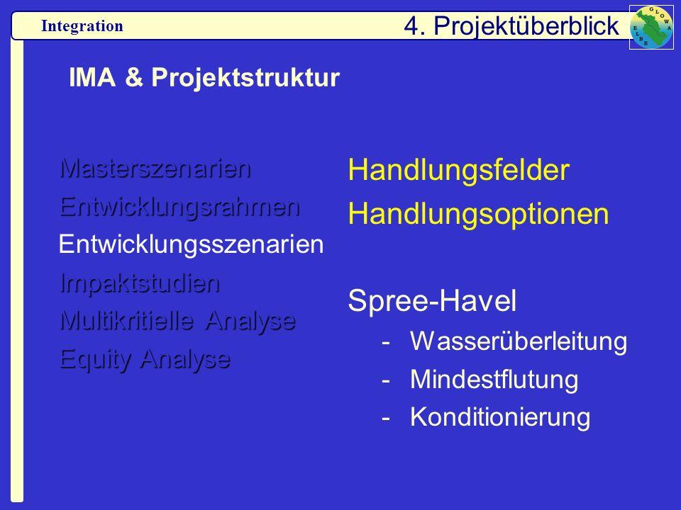 Integration IMA & Projektstruktur MasterszenarienEntwicklungsrahmen EntwicklungsszenarienImpaktstudien Multikritielle Analyse Equity Analyse Handlungs