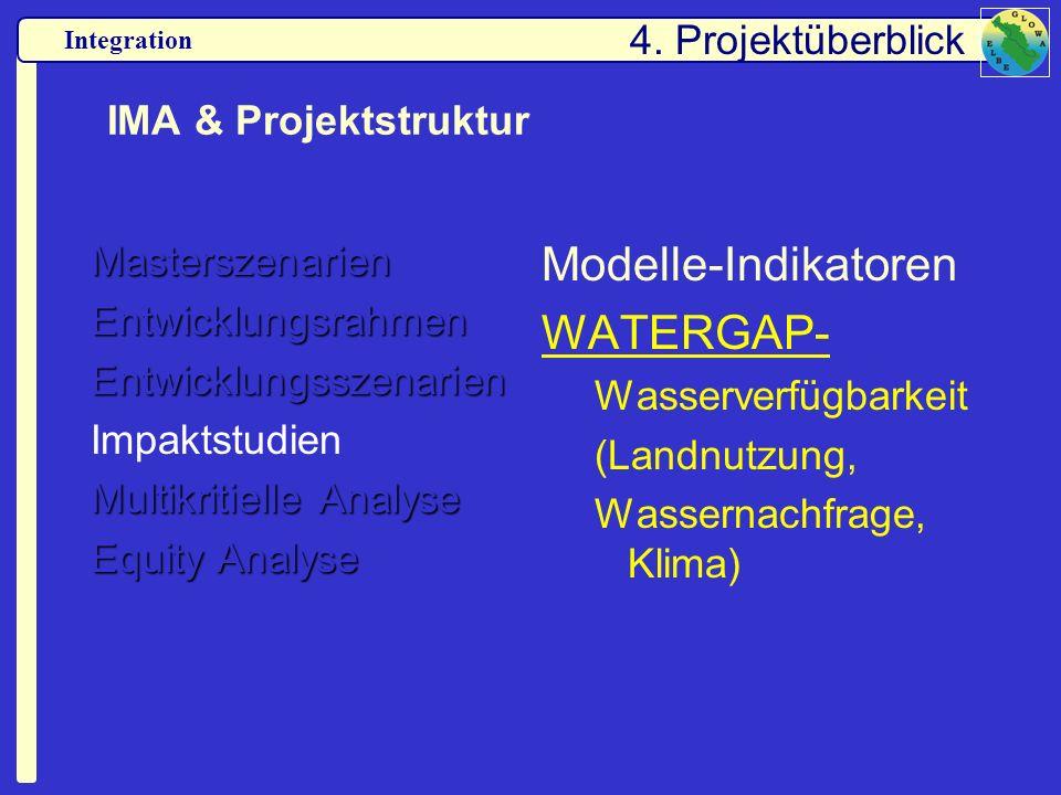 Integration IMA & Projektstruktur MasterszenarienEntwicklungsrahmenEntwicklungsszenarien Impaktstudien Multikritielle Analyse Equity Analyse Modelle-I