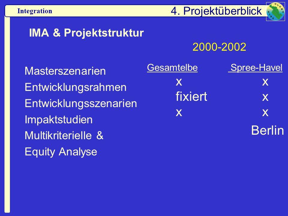 Integration IMA & Projektstruktur Masterszenarien Entwicklungsrahmen Entwicklungsszenarien Impaktstudien Multikriterielle & Equity Analyse Gesamtelbe