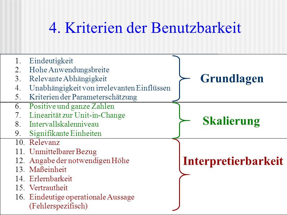 Interpretierbarkeit Skalierung Grundlagen 4. Kriterien der Benutzbarkeit 1.Eindeutigkeit 2.Hohe Anwendungsbreite 3.Relevante Abhängigkeit 4.Unabhängig