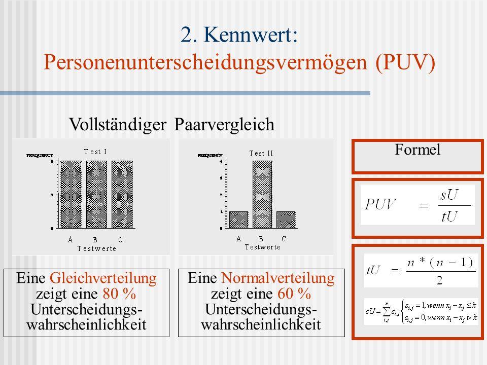 2. Kennwert: Personenunterscheidungsvermögen (PUV) Formel Eine Gleichverteilung zeigt eine 80 % Unterscheidungs- wahrscheinlichkeit Eine Normalverteil