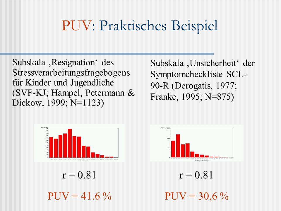 PUV: Praktisches Beispiel Subskala Resignation des Stressverarbeitungsfragebogens für Kinder und Jugendliche (SVF-KJ; Hampel, Petermann & Dickow, 1999