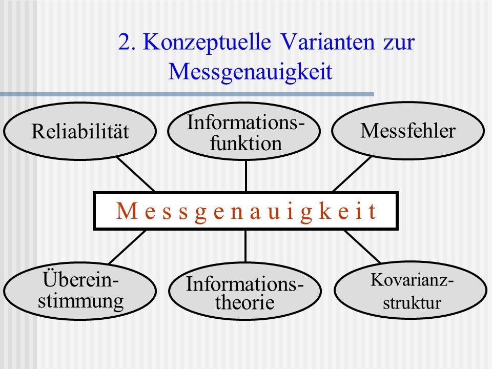 2. Konzeptuelle Varianten zur Messgenauigkeit Reliabilität Informations- funktion Messfehler Überein- stimmung Informations- theorie Kovarianz- strukt