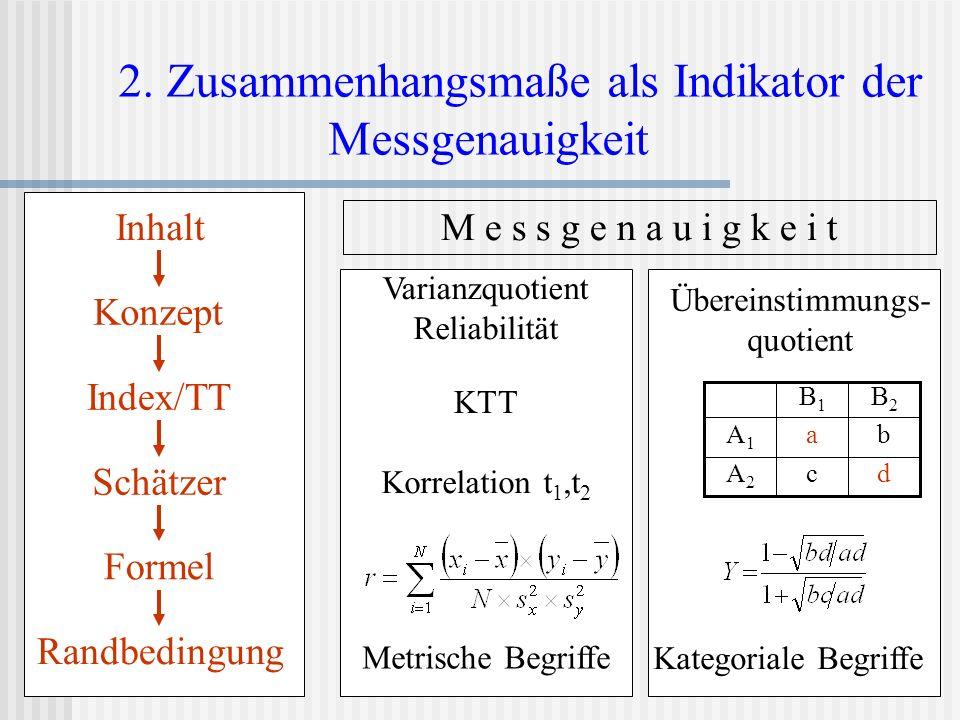 2. Zusammenhangsmaße als Indikator der Messgenauigkeit Konzept Index/TT Schätzer Randbedingung Inhalt Varianzquotient Reliabilität Korrelation t 1,t 2
