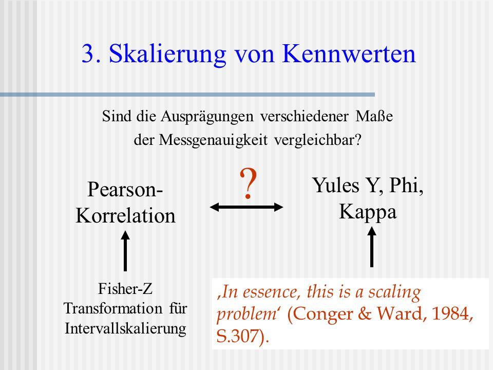Sind die Ausprägungen verschiedener Maße der Messgenauigkeit vergleichbar? 3. Skalierung von Kennwerten Pearson- Korrelation Yules Y, Phi, Kappa Fishe