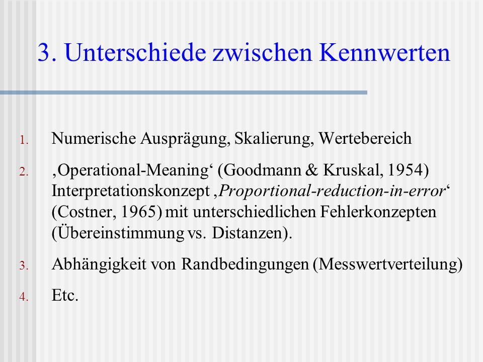 1. Numerische Ausprägung, Skalierung, Wertebereich 2. Operational-Meaning (Goodmann & Kruskal, 1954) Interpretationskonzept Proportional-reduction-in-