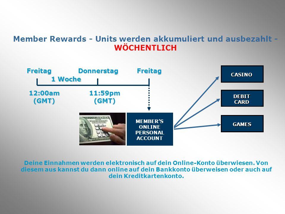 Member Rewards - Units werden akkumuliert und ausbezahlt - WÖCHENTLICH Freitag Donnerstag Freitag 1 Woche CASINO DEBIT CARD 12:00am (GMT) 11:59pm (GMT) GAMES Deine Einnahmen werden elektronisch auf dein Online-Konto überwiesen.