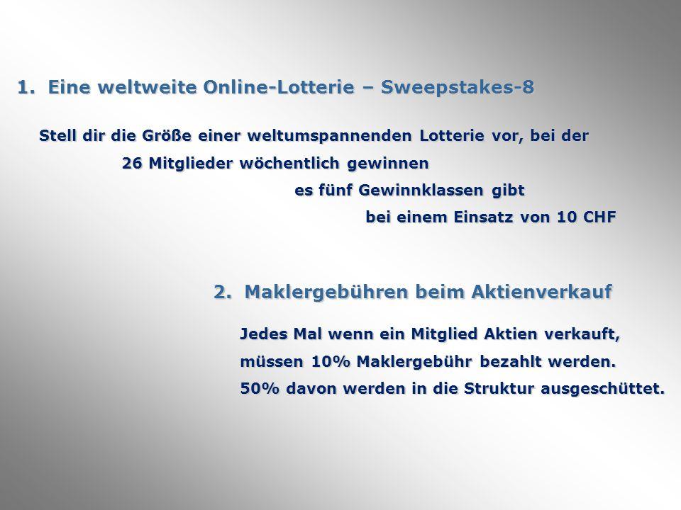 1. Eine weltweite Online-Lotterie – Sweepstakes-8 Jedes Mal wenn ein Mitglied Aktien verkauft, müssen 10% Maklergebühr bezahlt werden. 50% davon werde